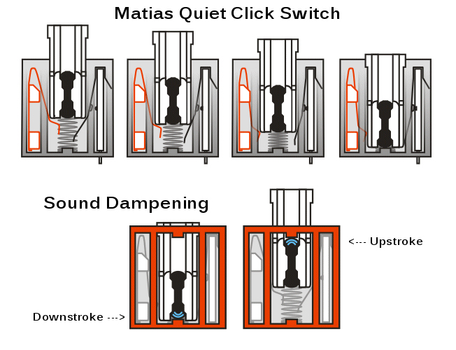 Matias Quiet Click Switch