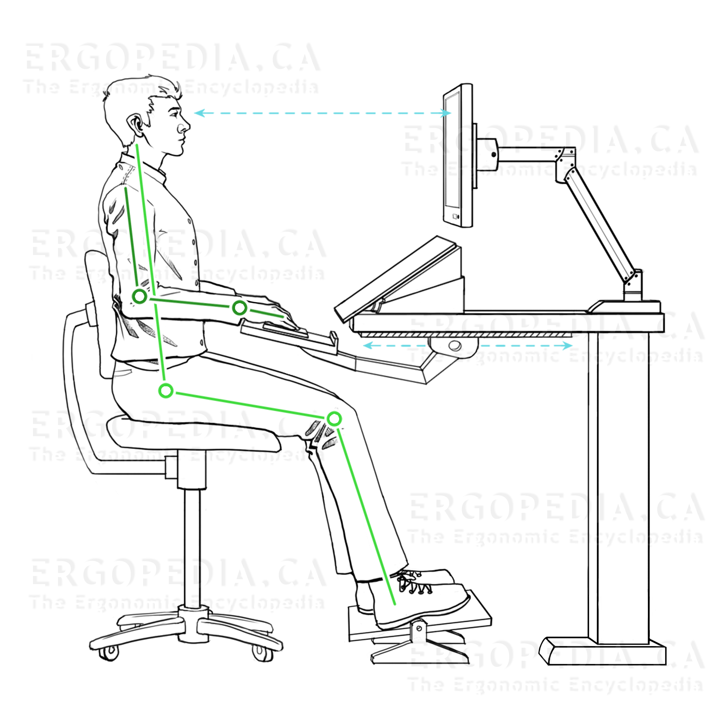 Graphic of Ergonomic Considerations When Setting             Up a Sitting Workstation