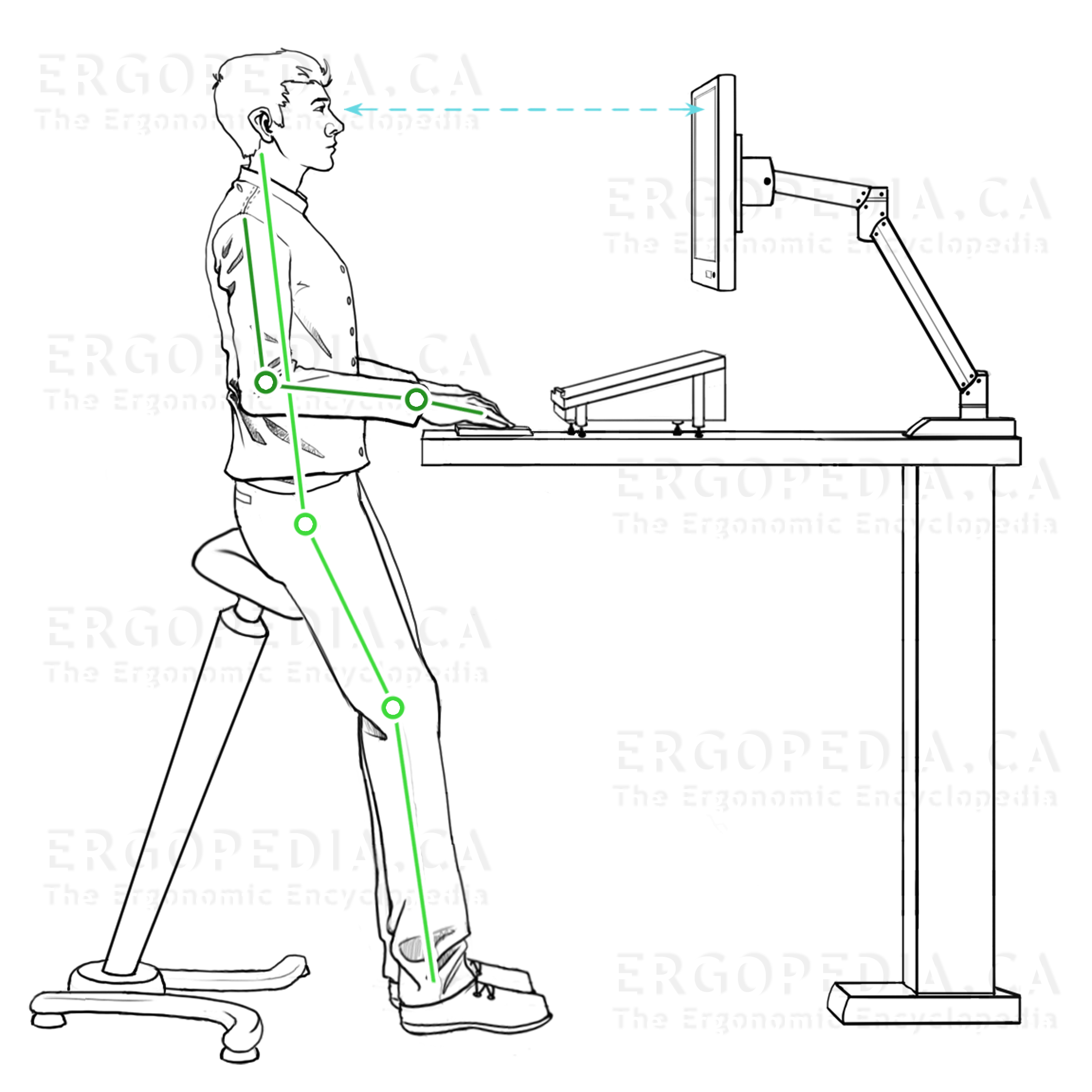 Graphic of Ergonomic Workstation Guidelines When Leaning           at a Workstation